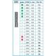 Frese Diamantate Ref.835 ISO 010 4,0mm FG Grana Media 5pz