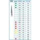 Frese Diamantate Ref.858 ISO 014 8,0mm CA Grana Fine 5pz