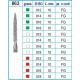 Frese Diamantate Ref.863 ISO 016 10mm FG Grana Fine 5pz