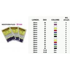 Mani Hedstroem Files 28mm ISO 45 6pz