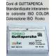 Coni Guttaperca Standardizzate Iso Color 28mm ISO 35 100pz