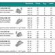 OptiMim Molare Inferiore Sx 018 -12Torque +4Offset 10pz
