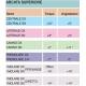 Opti Mim Arcata Superiore Canino Sx -2 +11 Slot 022 10pz