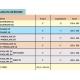 Attacchi Elite Inferiore II Molare Sx Diretto 0 5 Slot 022 10pz